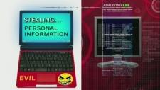Cyber Safe