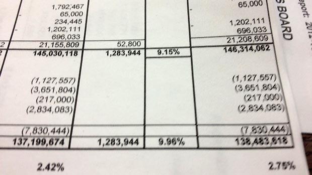 Kitchener Waterloo Tax Servcies