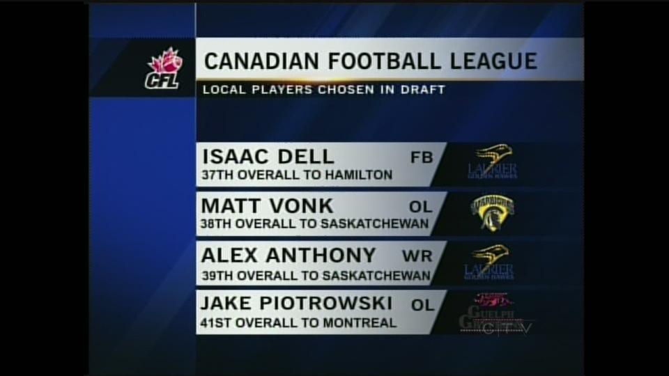 Four area university football players are chosen in the fifth round of the CFL Draft on Monday, May 6, 2013.
