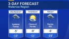 Feb. 9 weather update