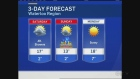 CTV Kitchener: May 6 weather update