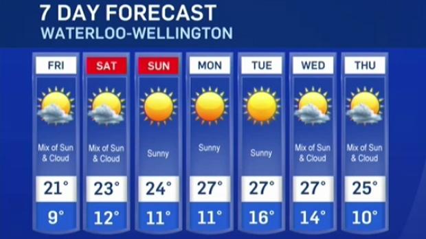 Weather Kitchener: AM Update Weekend Weather Forecast