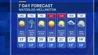 7 day forecast for May 31