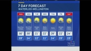 CTV Kitchener: Weather June 25, 2016