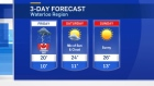 CTV Kitchener: June 30 weather update