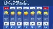 CTV Kitchener: July. 30 weather update