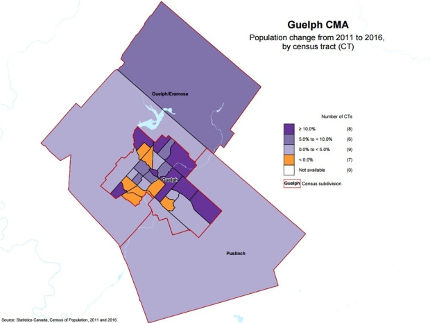 Guelph CMA 2016 census